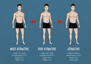 the-ideal-male-body-weight-chart-attractiveness-2